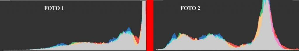 histograma sub expuesto y correctamente expuesto